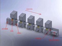 浅析数控冲床上料机械手的主要特点