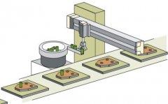 工业机械手的执行机构有哪些特点